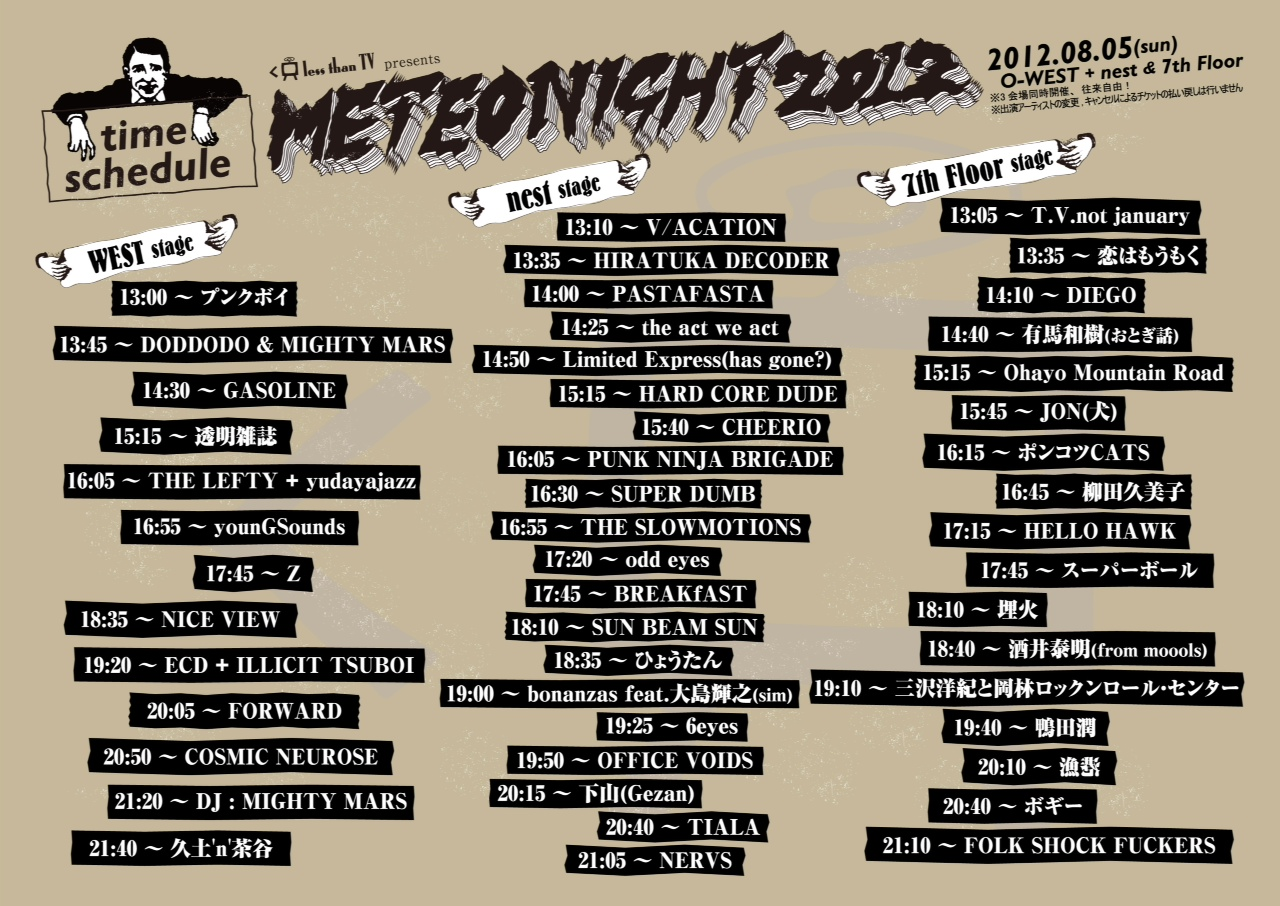 METEO NIGHT 2012